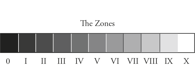 zonescale.png